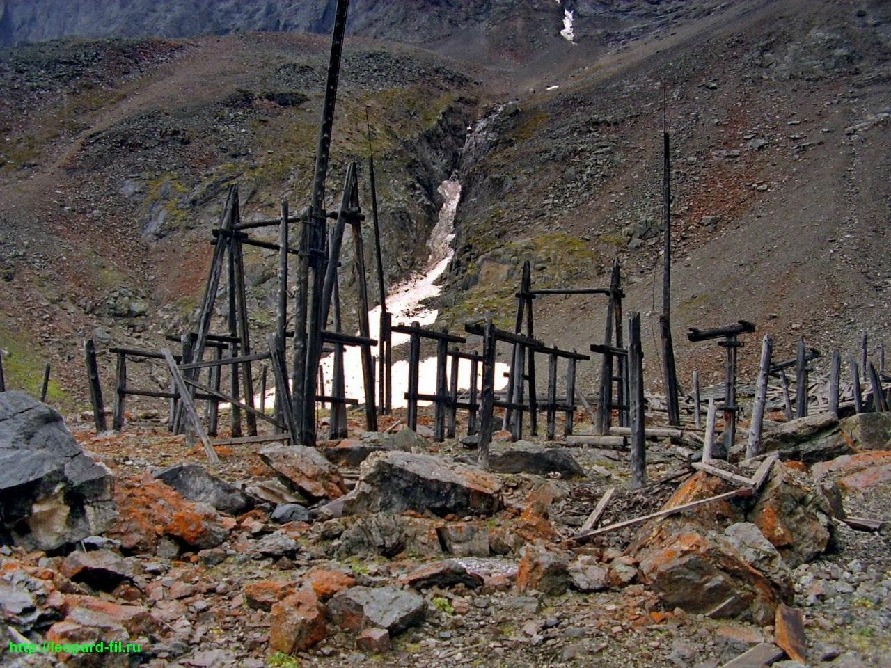 Общая структура Ермаковского рудоуправления
