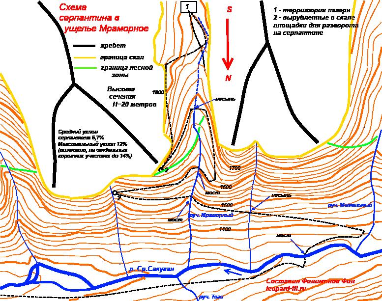 Мраморное ущелье: серпантин на рудник
