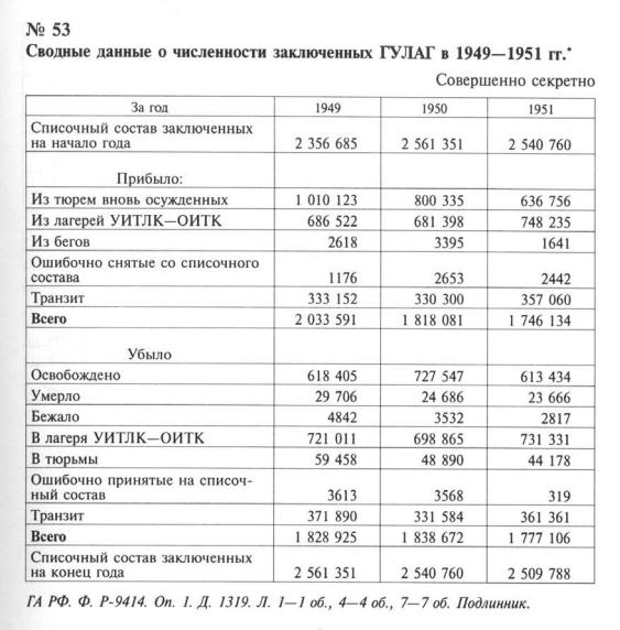 численность зк-2