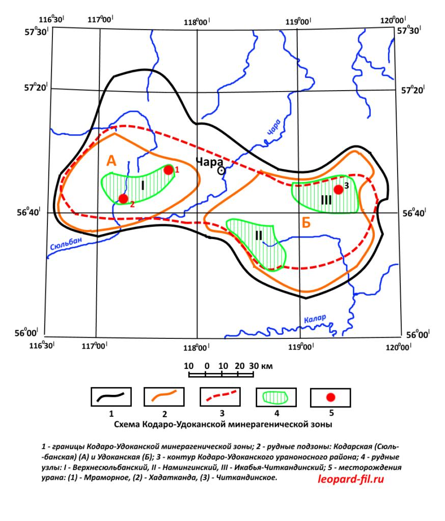 Схема Кодаро-Удоканской минерагенической зоны